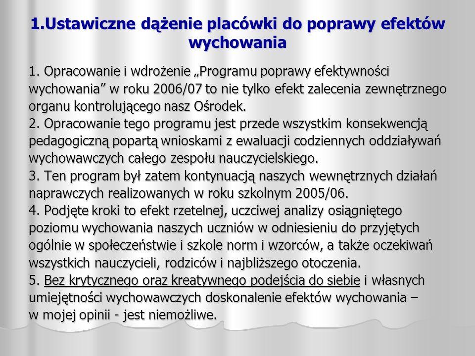 1.Ustawiczne dążenie placówki do poprawy efektów wychowania 1. Opracowanie i wdrożenie Programu poprawy efektywności wychowania w roku 2006/07 to nie