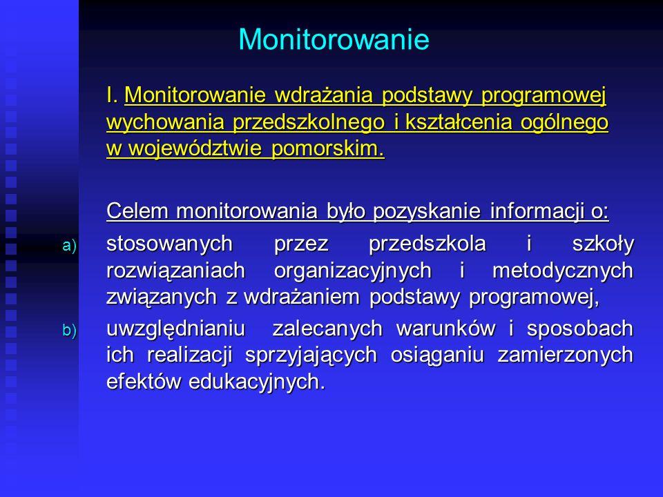 Monitorowanie I.