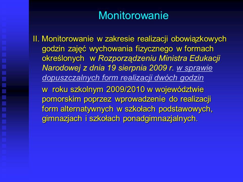 Monitorowanie II.