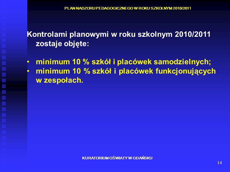 14 KURATORIUM OŚWIATY W GDAŃSKU PLAN NADZORU PEDAGOGICZNEGO W ROKU SZKOLNYM 2010/2011 Kontrolami planowymi w roku szkolnym 2010/2011 zostaje objęte: m