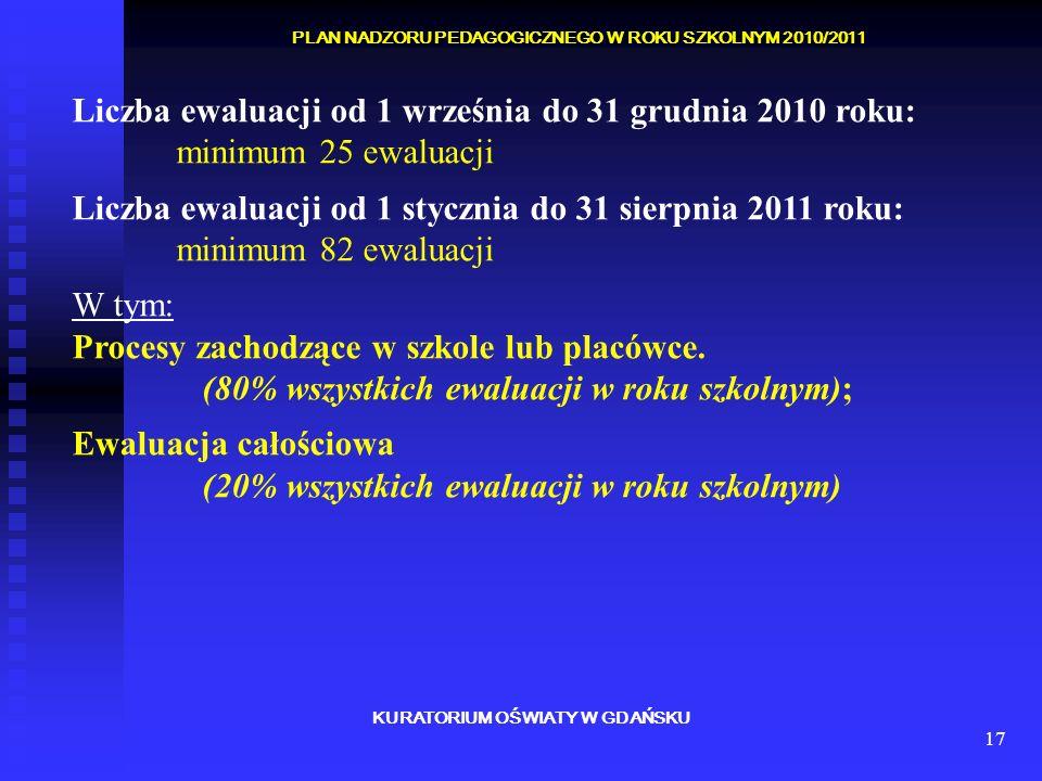 17 KURATORIUM OŚWIATY W GDAŃSKU PLAN NADZORU PEDAGOGICZNEGO W ROKU SZKOLNYM 2010/2011 Liczba ewaluacji od 1 września do 31 grudnia 2010 roku: minimum