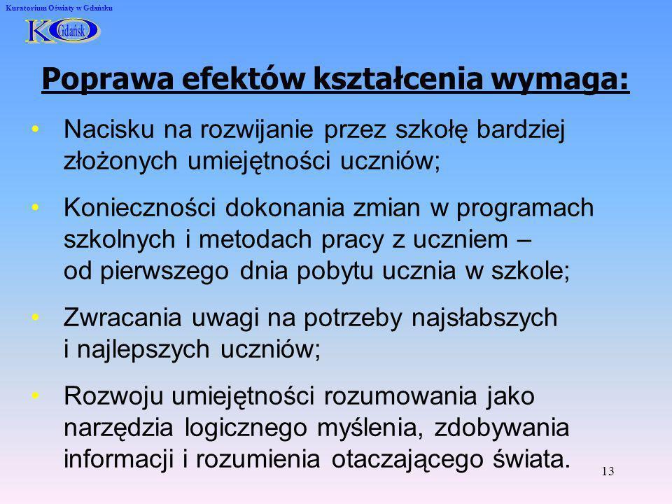 13 Kuratorium Oświaty w Gdańsku Poprawa efektów kształcenia wymaga: Nacisku na rozwijanie przez szkołę bardziej złożonych umiejętności uczniów; Koniec