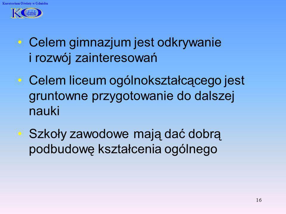 16 Kuratorium Oświaty w Gdańsku Celem gimnazjum jest odkrywanie i rozwój zainteresowań Celem liceum ogólnokształcącego jest gruntowne przygotowanie do