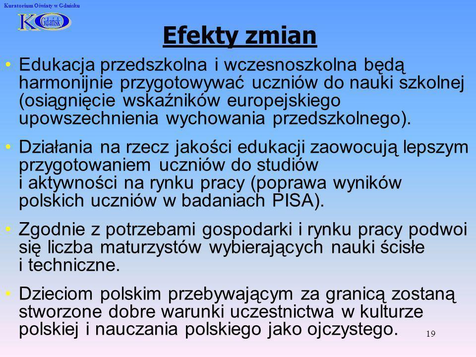 19 Kuratorium Oświaty w Gdańsku Efekty zmian Edukacja przedszkolna i wczesnoszkolna będą harmonijnie przygotowywać uczniów do nauki szkolnej (osiągnię