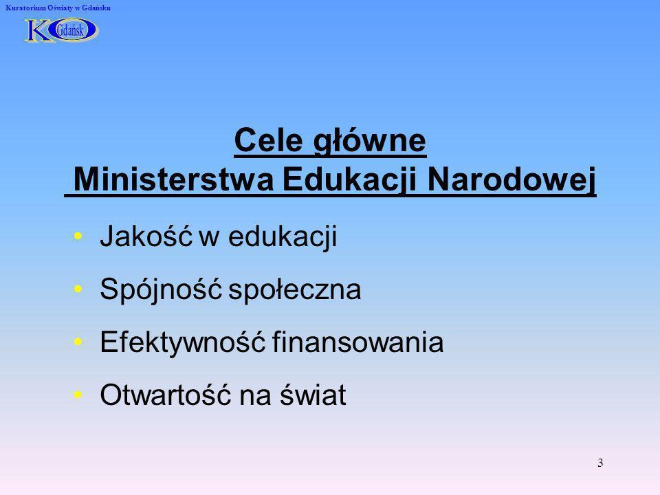 3 Kuratorium Oświaty w Gdańsku Jakość w edukacji Spójność społeczna Efektywność finansowania Otwartość na świat Cele główne Ministerstwa Edukacji Naro