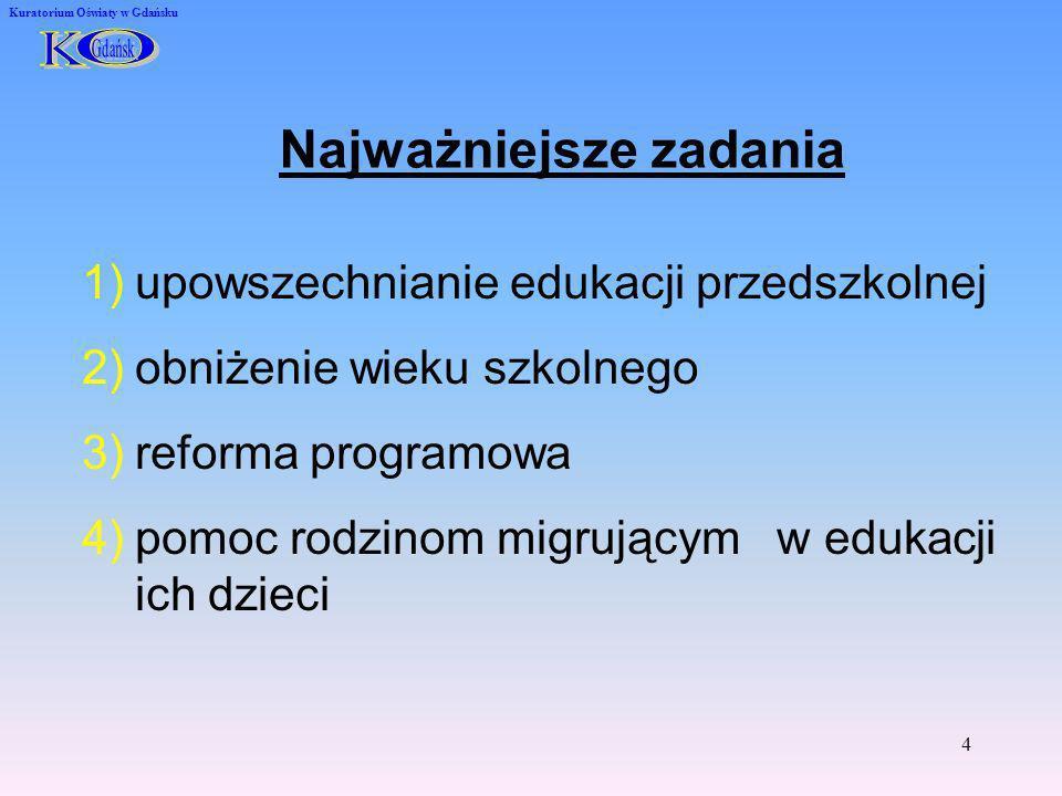 4 Kuratorium Oświaty w Gdańsku Najważniejsze zadania 1)upowszechnianie edukacji przedszkolnej 2)obniżenie wieku szkolnego 3)reforma programowa 4)pomoc