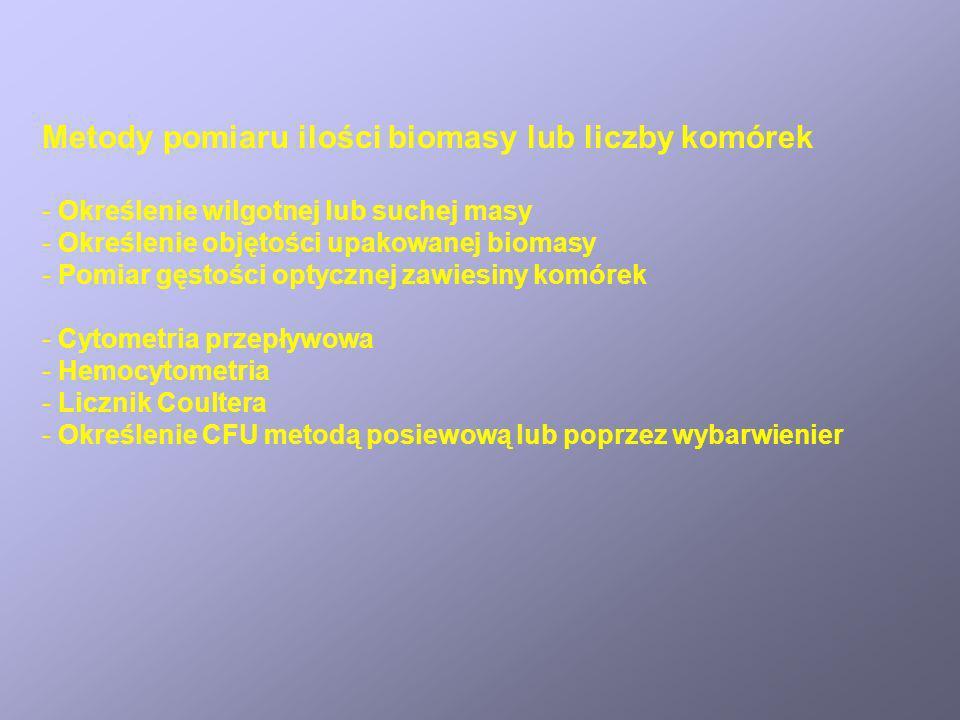 Metody pomiaru ilości biomasy lub liczby komórek - Określenie wilgotnej lub suchej masy - Określenie objętości upakowanej biomasy - Pomiar gęstości op