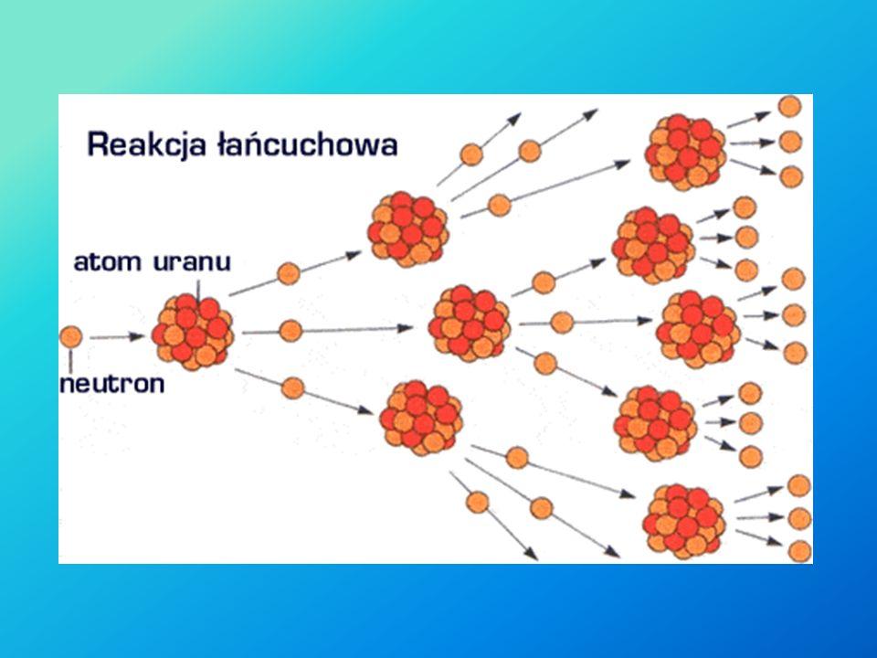 Masa krytyczna uran-235 -> rozszczepienie -> emisja neutronów.