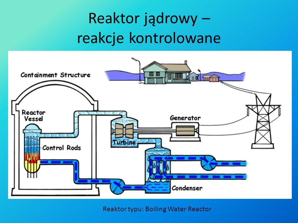 Kilka faktów.Pierwszy reaktor (uranowo-grafitowy) CP-1 zbudowano w Chicago.