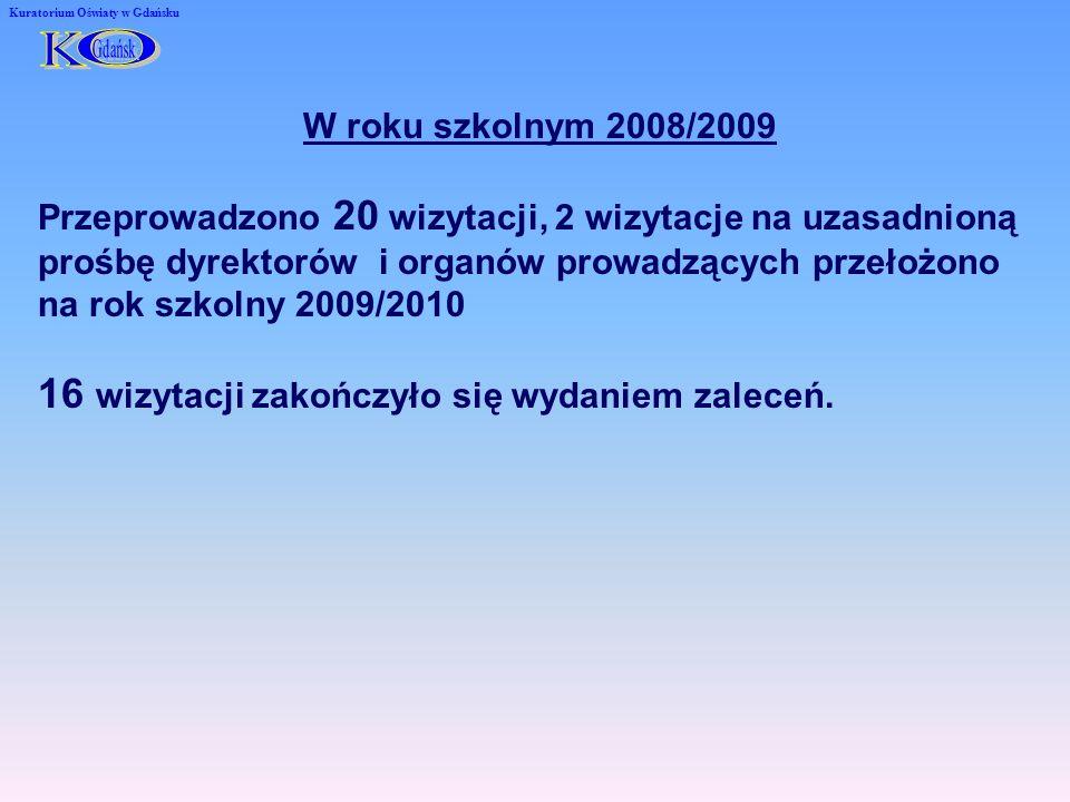 Kuratorium Oświaty w Gdańsku W roku szkolnym 2008/2009 Przeprowadzono 20 wizytacji, 2 wizytacje na uzasadnioną prośbę dyrektorów i organów prowadzących przełożono na rok szkolny 2009/2010 16 wizytacji zakończyło się wydaniem zaleceń.