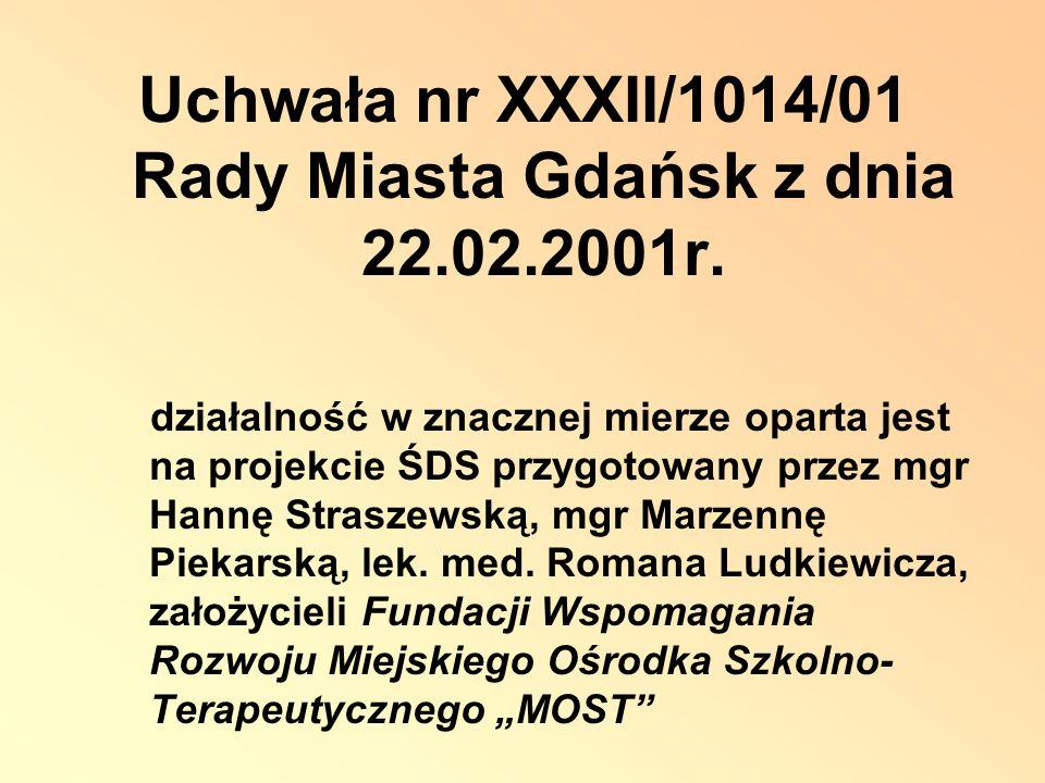 Uchwała nr XXXII/1014/01 Rady Miasta Gdańsk z dnia 22.02.2001r. działalność w znacznej mierze oparta jest na projekcie ŚDS przygotowany przez mgr Hann