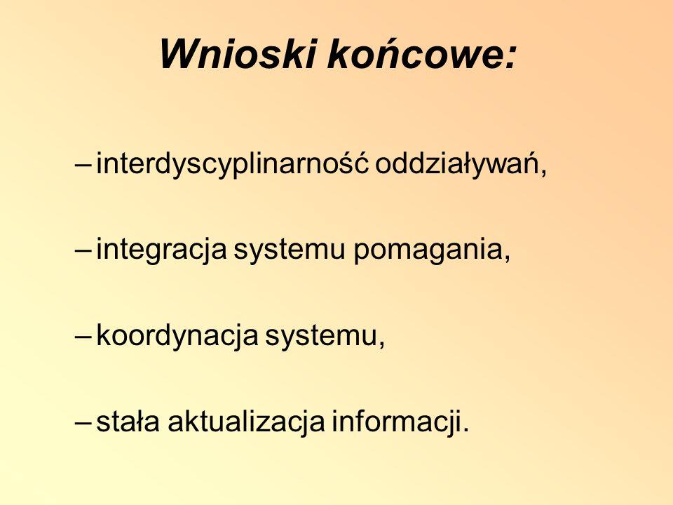 Wnioski końcowe: –interdyscyplinarność oddziaływań, –integracja systemu pomagania, –koordynacja systemu, –stała aktualizacja informacji.