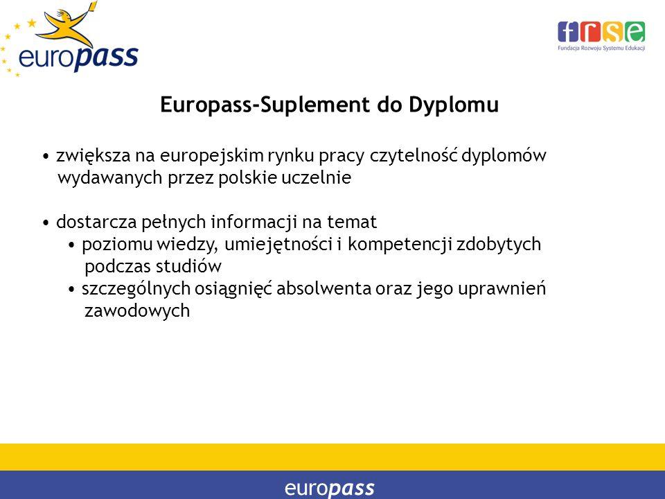 europass Europass-Suplement do Dyplomu zwiększa na europejskim rynku pracy czytelność dyplomów wydawanych przez polskie uczelnie dostarcza pełnych inf