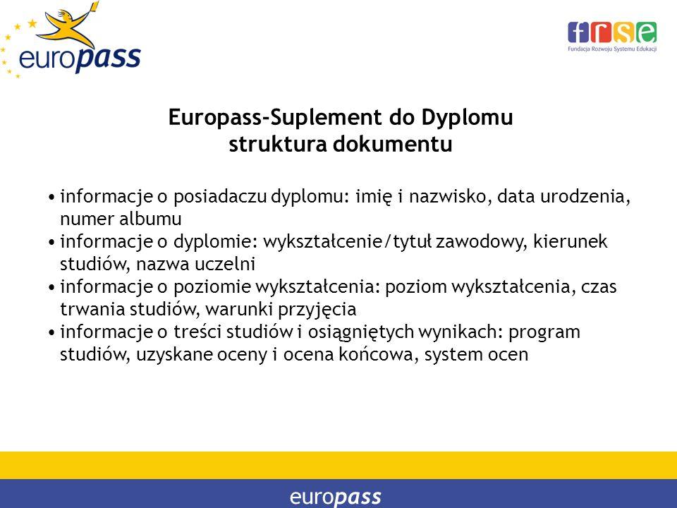 europass Europass-Suplement do Dyplomu struktura dokumentu informacje o posiadaczu dyplomu: imię i nazwisko, data urodzenia, numer albumu informacje o