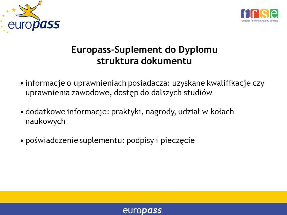 europass Europass-Suplement do Dyplomu struktura dokumentu informacje o uprawnieniach posiadacza: uzyskane kwalifikacje czy uprawnienia zawodowe, dost