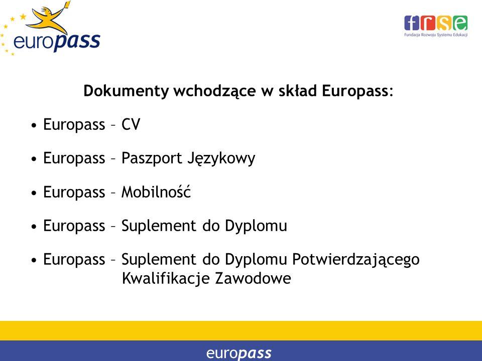 Dokumenty wchodzące w skład Europass: Europass – CV Europass – Paszport Językowy Europass – Mobilność Europass – Suplement do Dyplomu Europass – Suple
