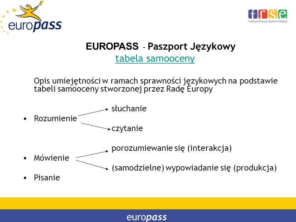 europass EUROPASS - Paszport Językowy tabela samooceny Opis umiejętności w ramach sprawności językowych na podstawie tabeli samooceny stworzonej przez