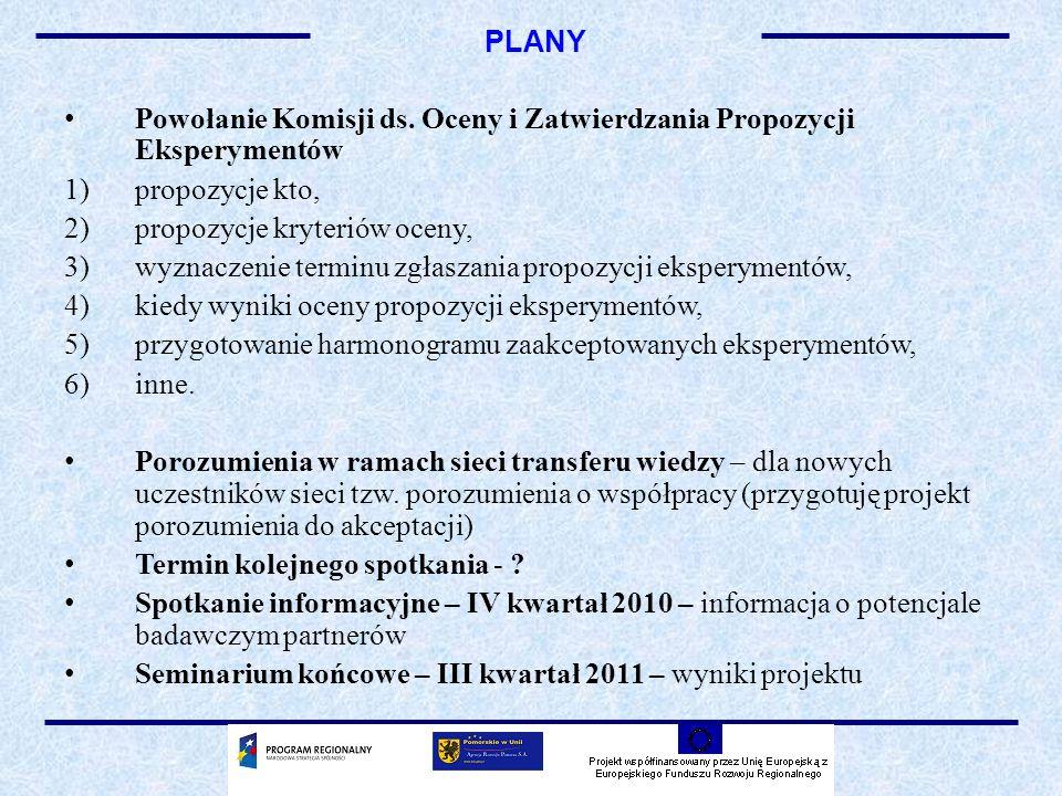 PLANY Powołanie Komisji ds.