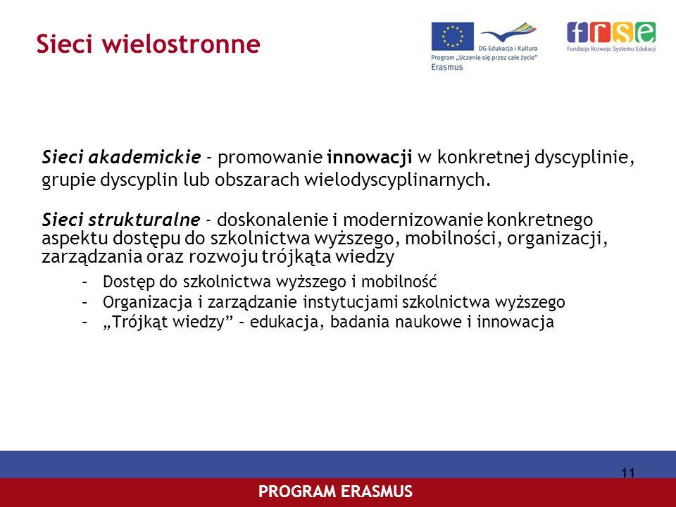 PROGRAM COMENIUSPROGRAM ERASMUS 11 Sieci wielostronne Sieci akademickie - promowanie innowacji w konkretnej dyscyplinie, grupie dyscyplin lub obszarach wielodyscyplinarnych.
