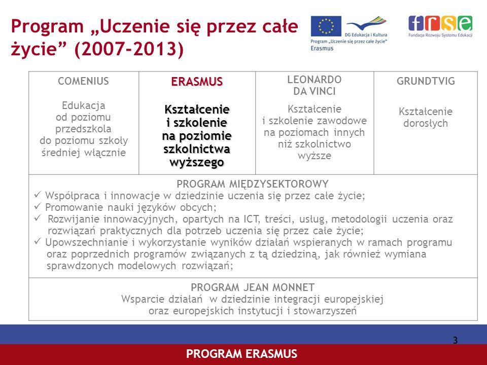 PROGRAM COMENIUSPROGRAM ERASMUS 14 Poziom finansowania i skład konsorcjum DziałanieMax dofinansowanie Max.