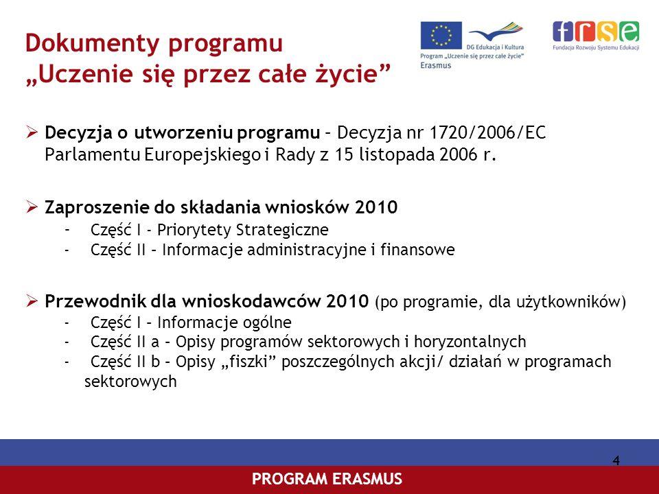 PROGRAM COMENIUSPROGRAM ERASMUS 4 Dokumenty programu Uczenie się przez całe życie Decyzja o utworzeniu programu – Decyzja nr 1720/2006/EC Parlamentu Europejskiego i Rady z 15 listopada 2006 r.