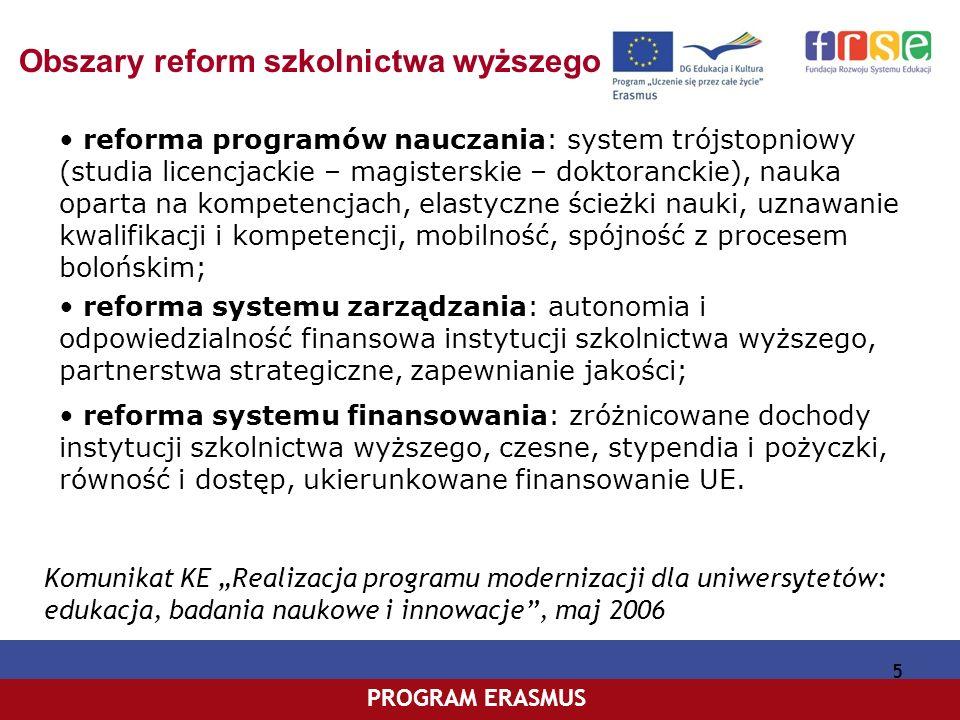 PROGRAM COMENIUSPROGRAM ERASMUS 5 Obszary reform szkolnictwa wyższego reforma programów nauczania: system trójstopniowy (studia licencjackie – magisterskie – doktoranckie), nauka oparta na kompetencjach, elastyczne ścieżki nauki, uznawanie kwalifikacji i kompetencji, mobilność, spójność z procesem bolońskim; reforma systemu zarządzania: autonomia i odpowiedzialność finansowa instytucji szkolnictwa wyższego, partnerstwa strategiczne, zapewnianie jakości; reforma systemu finansowania: zróżnicowane dochody instytucji szkolnictwa wyższego, czesne, stypendia i pożyczki, równość i dostęp, ukierunkowane finansowanie UE.