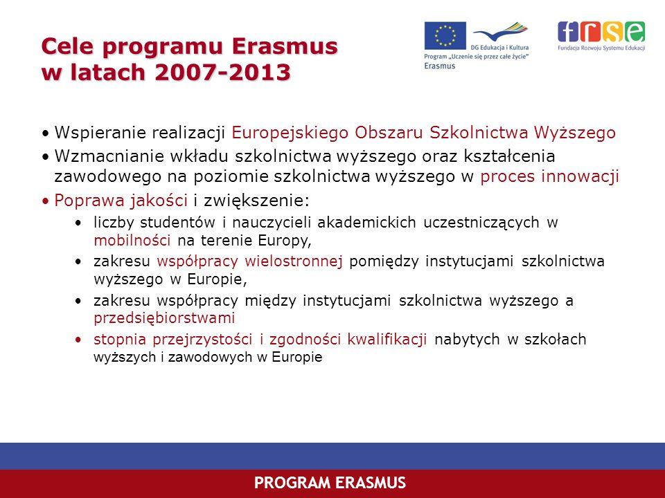 PROGRAM COMENIUSPROGRAM ERASMUS 7 Projekty wielostronne Opracowanie programów nauczania Projekty współpracy uczelni i podmiotów sektora publicznego lub prywatnego dotyczące opracowywania programów nauczania: mają za zadanie wspierać proces innowacji i podnoszenie poziomu nauczania w szkołach wyższych; można je tworzyć dla każdej dyscypliny akademickiej; Działanie wspiera opracowanie: zintegrowanych programów obejmujących pełen cykl studiów (na poziomi licencjackim/inżynierskim, magisterskim lub doktoranckim) i prowadzących do uzyskania uznanego podwójnego lub wspólnego dyplomu/tytułu/stopnia ; programów i modułów nauczania dla kształcenia ustawicznego, opracowanych na potrzeby uaktualnienia wiedzy zdobytej w przeszłości; europejskich modułów nauczania w dziedzinach zdecydowanie wielodyscyplinarnych lub w dziedzinach, w których istnieje szczególna potrzeba intensywnej współpracy międzynarodowej w nauczaniu;