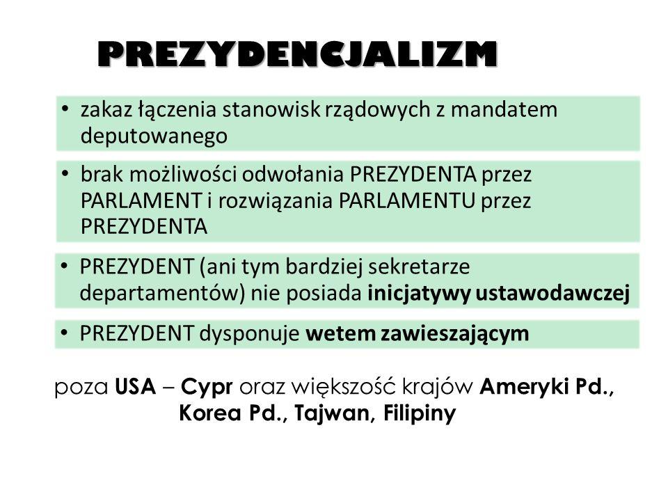 PREZYDENCJALIZM zakaz łączenia stanowisk rządowych z mandatem deputowanego brak możliwości odwołania PREZYDENTA przez PARLAMENT i rozwiązania PARLAMEN