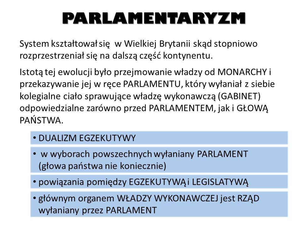 PARLAMENTARYZM GŁOWA PAŃSTWA spełnia funkcje reprezentacyjne i ceremonialne, wobec czego nie ponosi odpowiedzialności politycznej odpowiedzialność polityczną ponosi RZĄD, który może zostać zmuszony do ustąpienia przez PARLAMENT poprzez udzielenie mu wotum nieufności PARLAMENT może zostać rozwiązany przed upływem kadencji z inicjatywy władzy wykonawczej poza Europą – m.in.