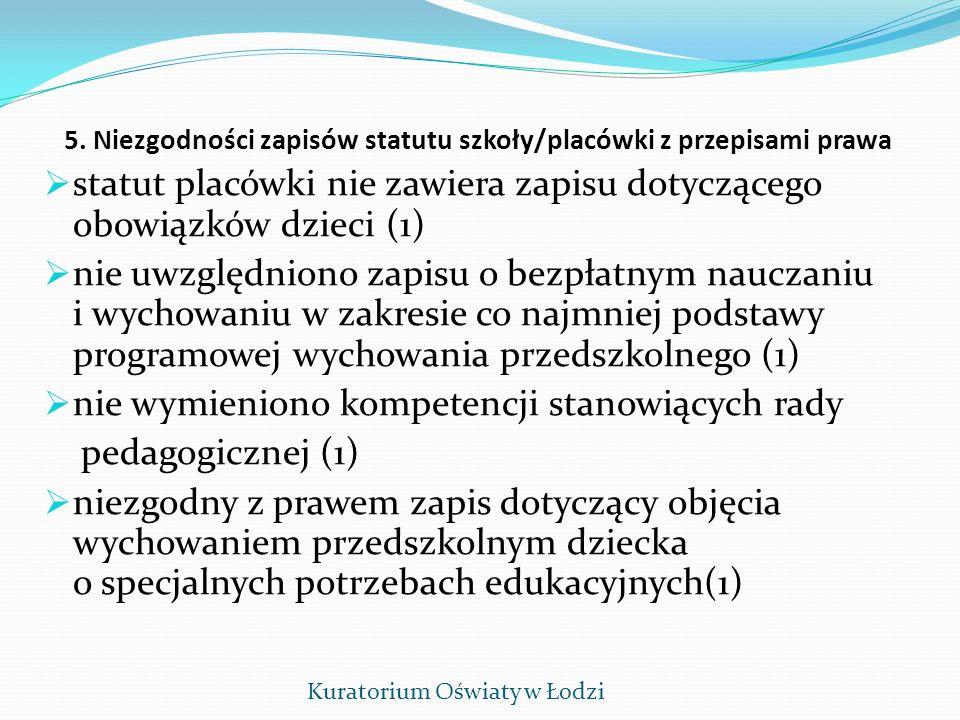 5. Niezgodności zapisów statutu szkoły/placówki z przepisami prawa statut placówki nie zawiera zapisu dotyczącego obowiązków dzieci (1) nie uwzględnio