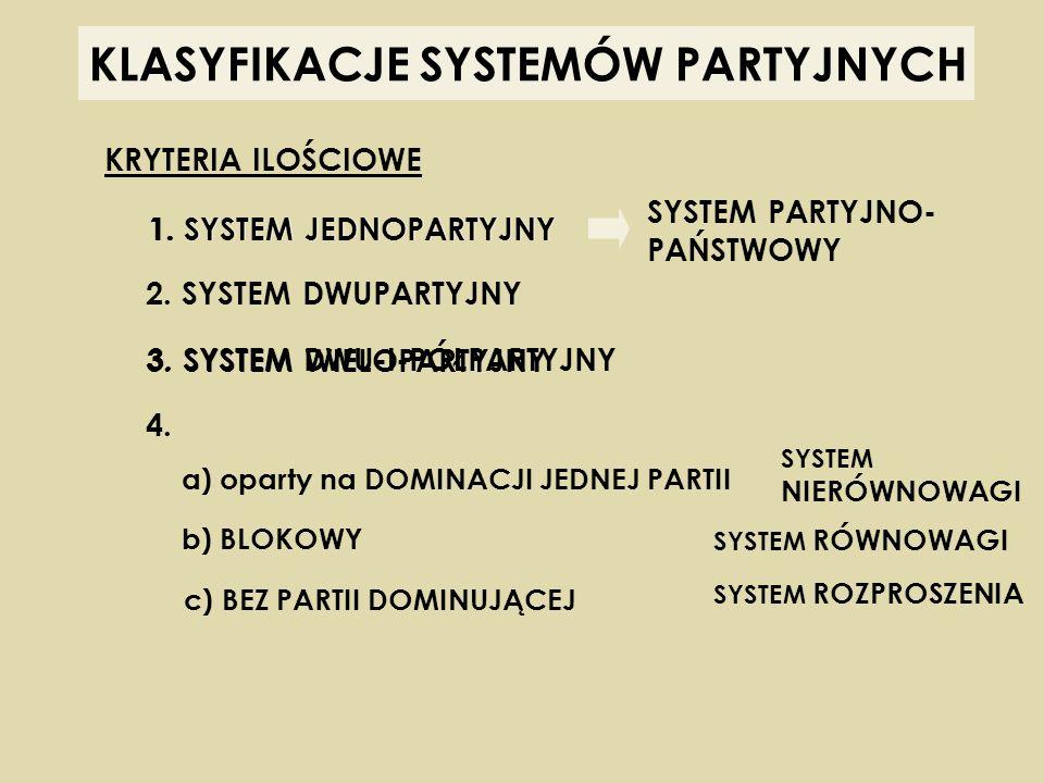 KLASYFIKACJE SYSTEMÓW PARTYJNYCH KRYTERIA ILOŚCIOWE 1. SYSTEM JEDNOPARTYJNY 2. SYSTEM DWUPARTYJNY SYSTEM WIELOPARTYJNY SYSTEM PARTYJNO- PAŃSTWOWY 1. S
