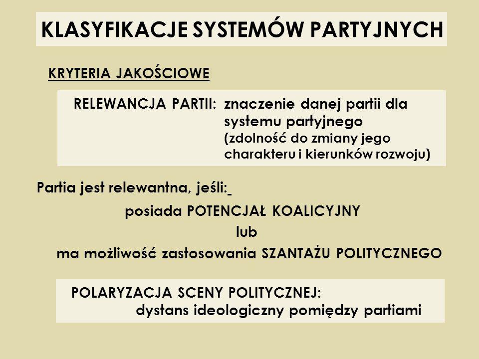 KLASYFIKACJE SYSTEMÓW PARTYJNYCH KRYTERIA JAKOŚCIOWE RELEWANCJA PARTII: znaczenie danej partii dla systemu partyjnego (zdolność do zmiany jego charakt