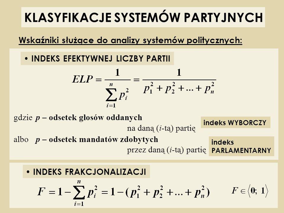 KLASYFIKACJE SYSTEMÓW PARTYJNYCH Wskaźniki służące do analizy systemów politycznych: INDEKS EFEKTYWNEJ LICZBY PARTII INDEKS FRAKCJONALIZACJI gdzie p –