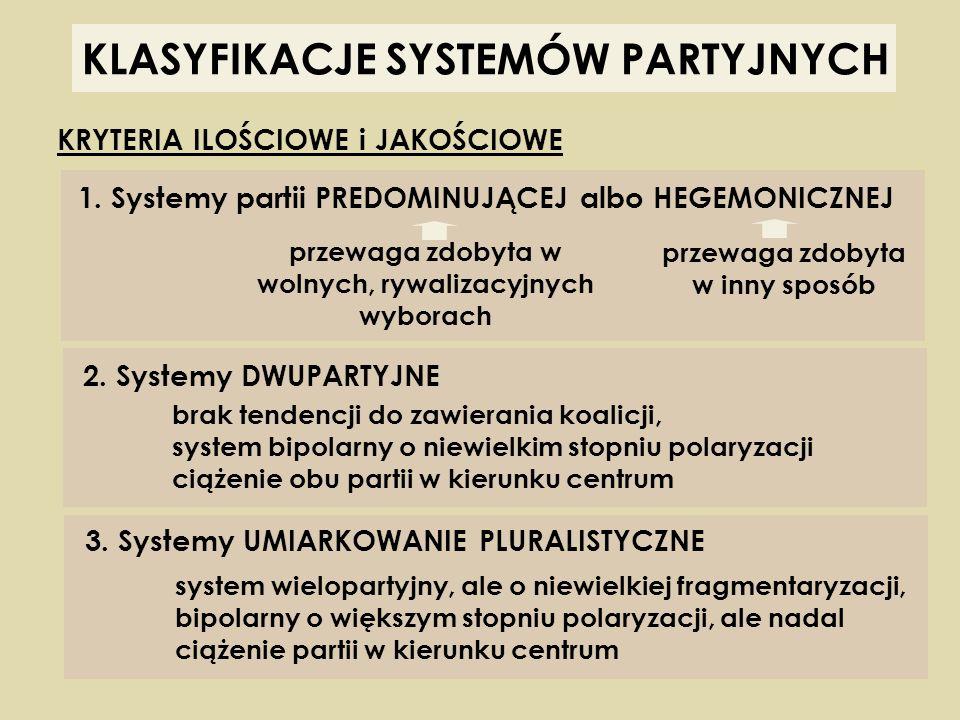 KLASYFIKACJE SYSTEMÓW PARTYJNYCH KRYTERIA ILOŚCIOWE i JAKOŚCIOWE 1. Systemy partii PREDOMINUJĄCEJ albo HEGEMONICZNEJ przewaga zdobyta w wolnych, rywal