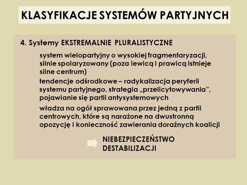4. Systemy EKSTREMALNIE PLURALISTYCZNE KLASYFIKACJE SYSTEMÓW PARTYJNYCH system wielopartyjny o wysokiej fragmentaryzacji, silnie spolaryzowany (poza l