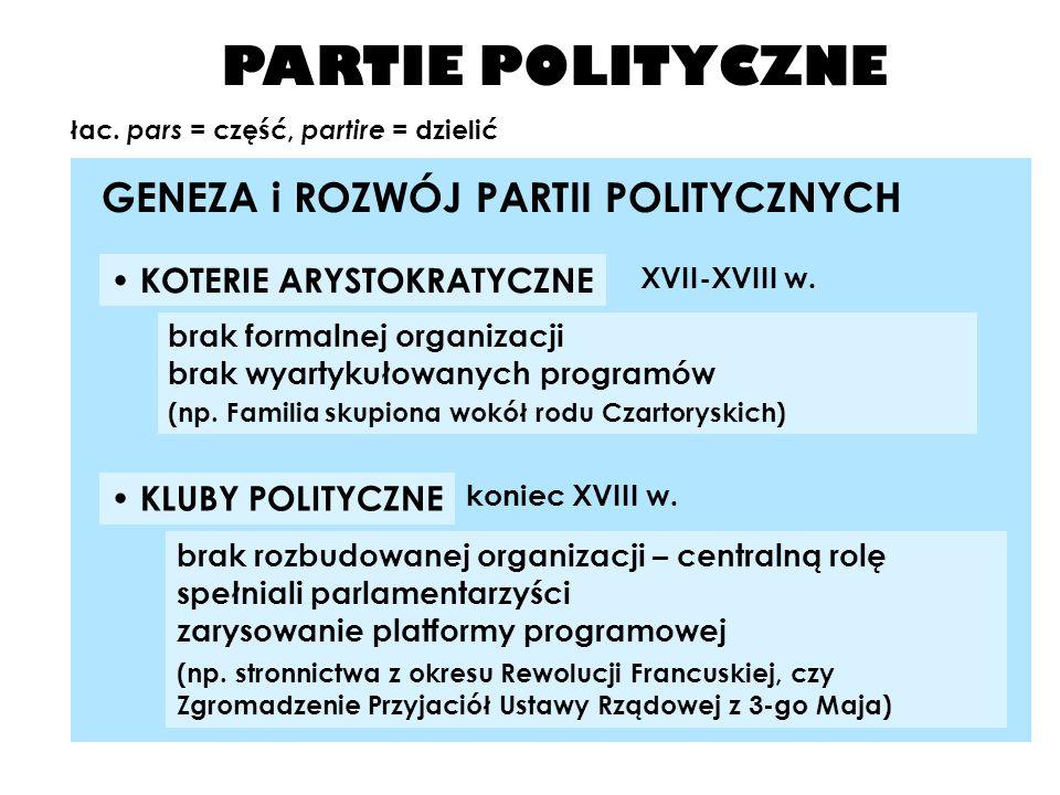 PARTIE POLITYCZNE łac. pars = część, partire = dzielić GENEZA i ROZWÓJ PARTII POLITYCZNYCH KOTERIE ARYSTOKRATYCZNE KLUBY POLITYCZNE brak formalnej org