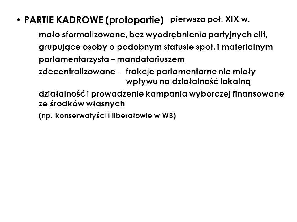 PARTIE KADROWE (protopartie) mało sformalizowane, bez wyodrębnienia partyjnych elit, grupujące osoby o podobnym statusie społ. i materialnym parlament