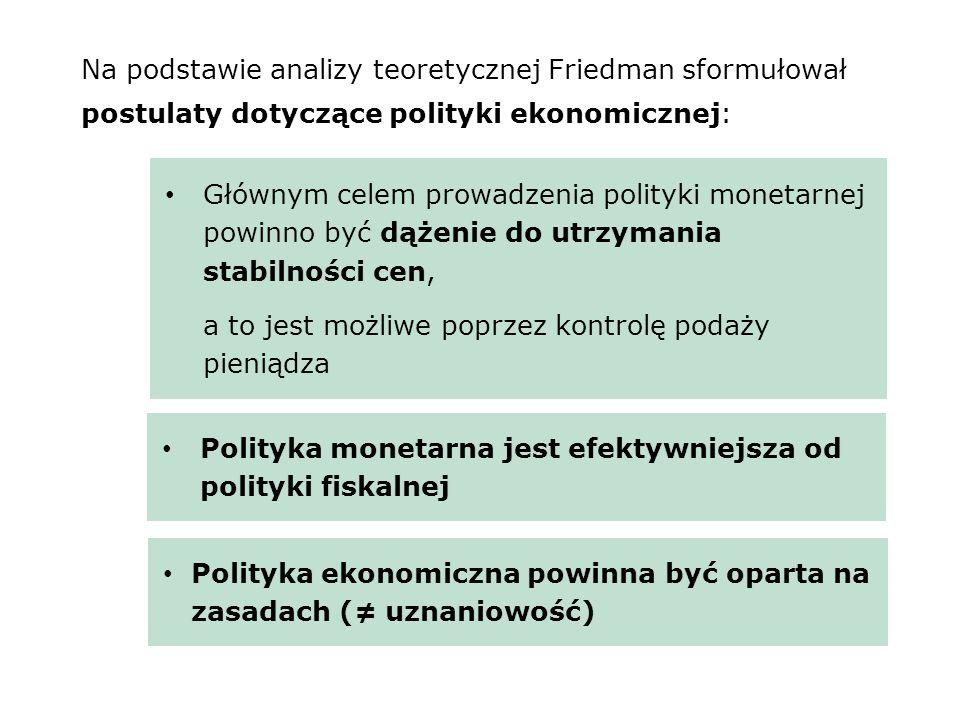 Na podstawie analizy teoretycznej Friedman sformułował postulaty dotyczące polityki ekonomicznej: Głównym celem prowadzenia polityki monetarnej powinn