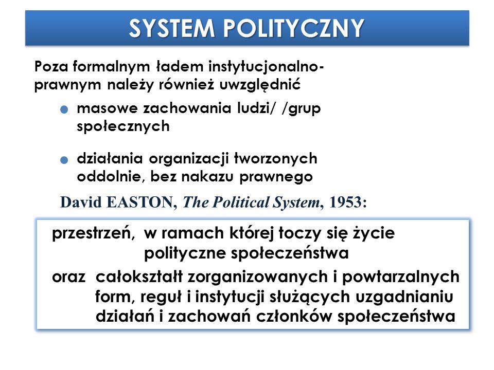 SYSTEM POLITYCZNY państwo, naród, ustrój polityczny, rząd, system rządów, etc. David EASTON, The Political System, 1953: Poza formalnym ładem instytuc
