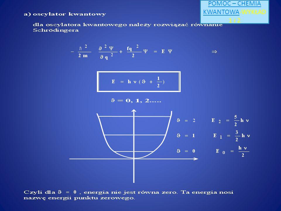 Częstość drgań układu jest tym większa i im większa jest stała siłowa f, np.
