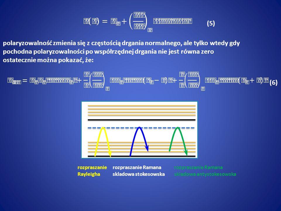 Spektroskopia RAMANA Teoria polaryzowalności Placzka polaryzowalność: potencjalna zdolność przemieszczania się elektronów względem jąder w polu elektrycznym (1) (2) (3) (4)