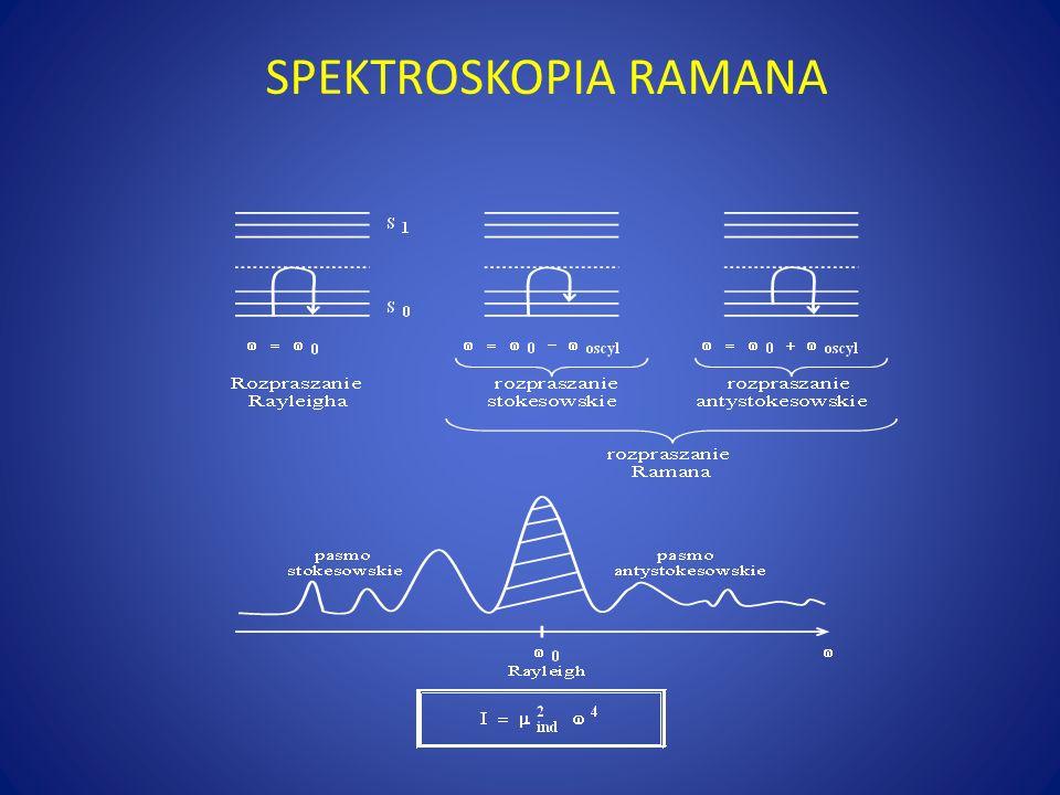 Informacji o wibracjach dostarczają dwa rodzaje spektroskopii Spektroskopia IR ΔE= hν (absorpcja) Spektroskopia Ramana ΔEǂ hν (rozpraszanie)