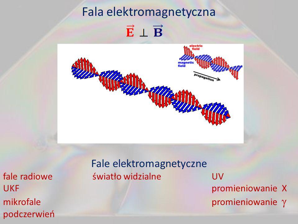 Fala elektromagnetyczna Fale elektromagnetyczne fale radioweświatło widzialneUV UKFpromieniowanie X mikrofalepromieniowanie podczerwień
