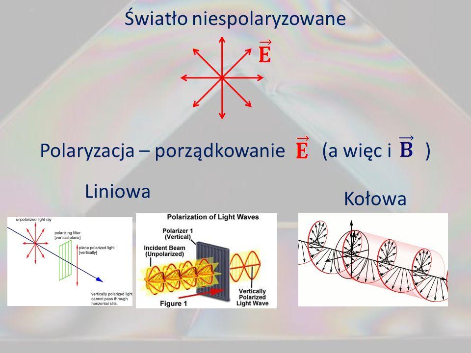 Światło niespolaryzowane Polaryzacja – porządkowanie (a więc i ) Liniowa Kołowa