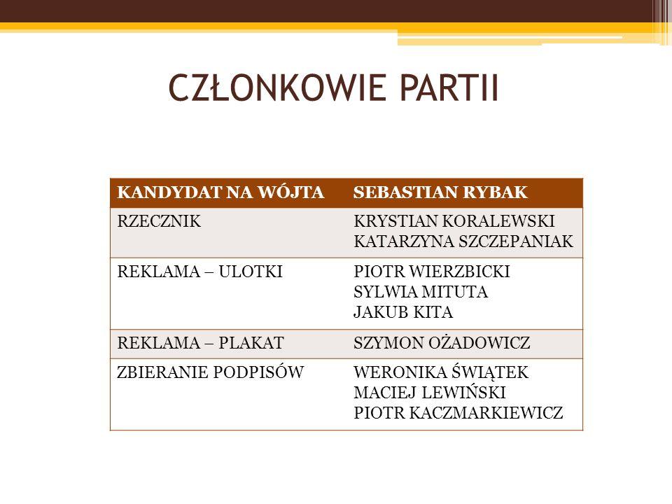Nasza partia wystartowała w wyborach parlamentarnych 2013.