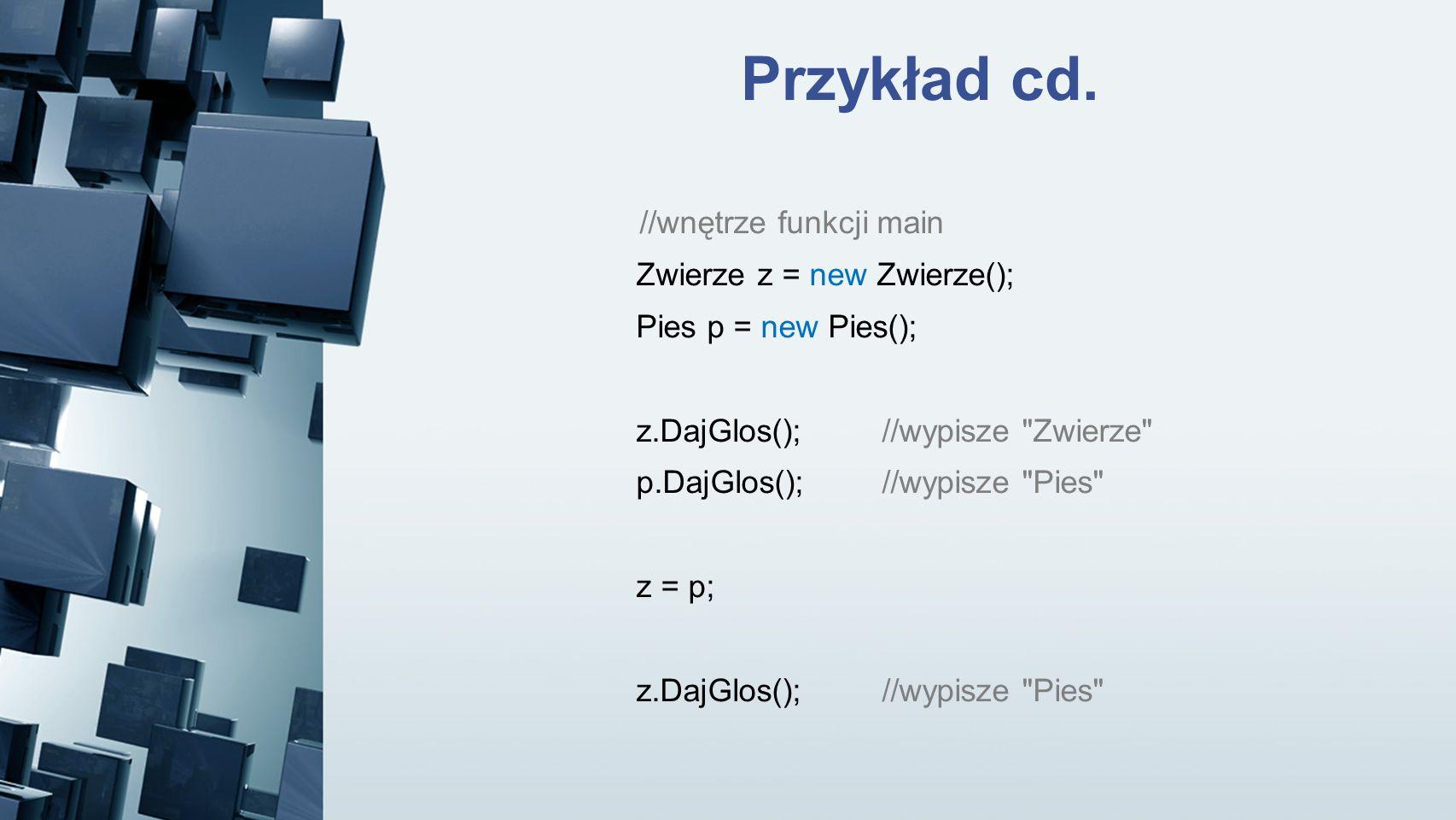 Przykład cd. //wnętrze funkcji main Zwierze z = new Zwierze(); Pies p = new Pies(); z.DajGlos(); //wypisze