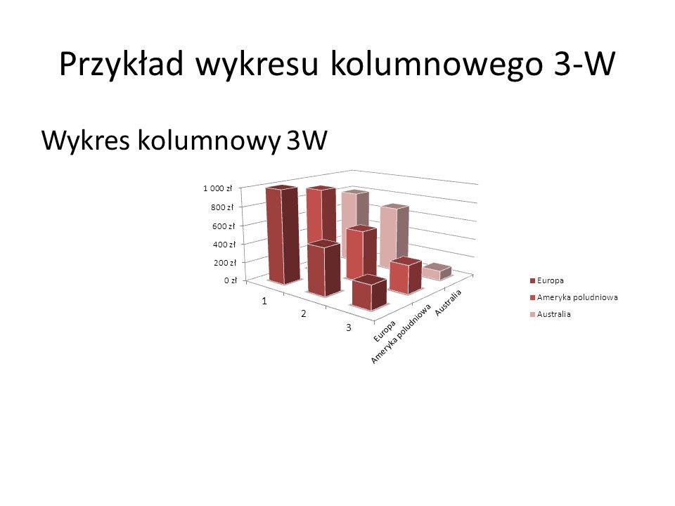 Przykład wykresu kolumnowego 3-W Wykres kolumnowy 3W