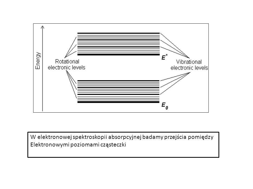 W elektronowej spektroskopii absorpcyjnej badamy przejścia pomiędzy Elektronowymi poziomami cząsteczki