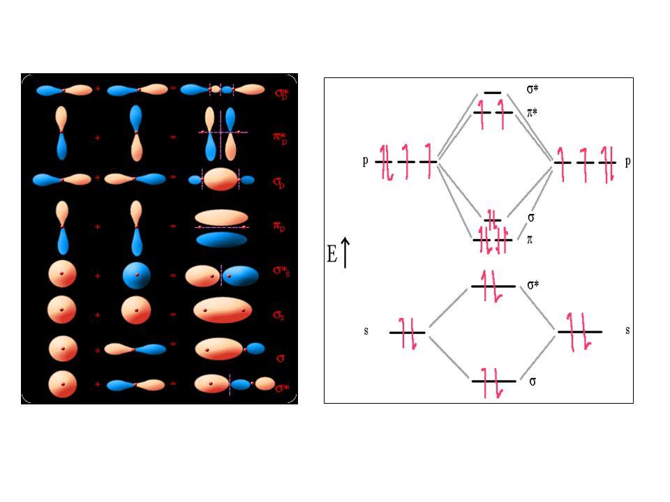 Rodzaje przejść elektronowych