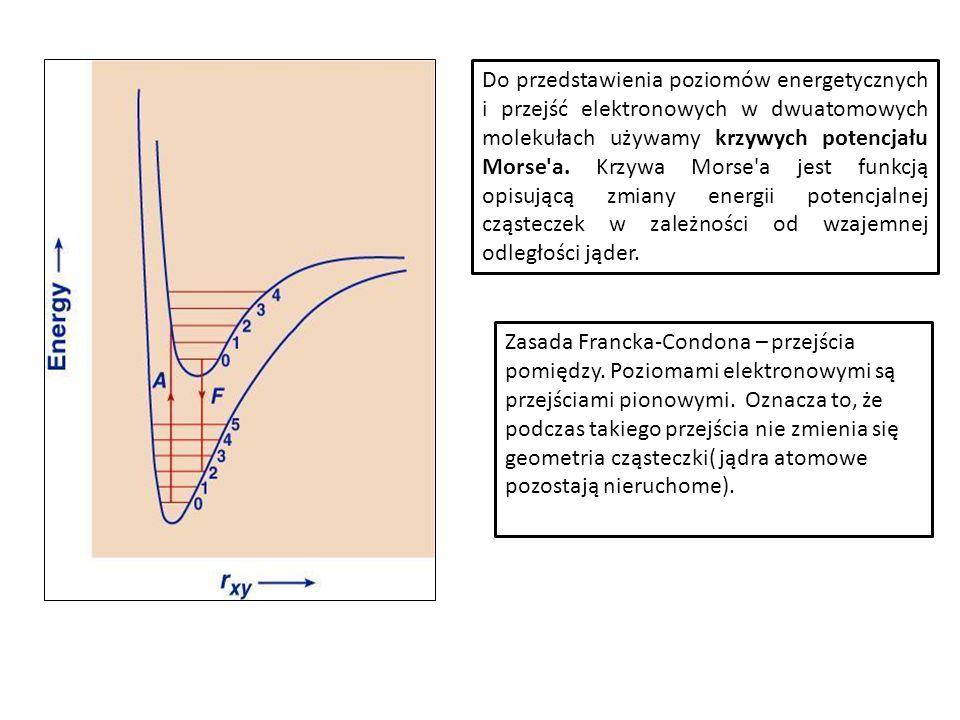 Poszerzenie linii absorpcyjnych a)Naturalne poszerzenie linii – zgodnie z zasadą nieoznaczoności : ΔEΔt> ħ Im krótszy czas życia cząsteczki na poziomie wzbudzonym, większa jest niepewność pomiaru energii cząsteczki, co prowadzi do poszerzenia linii.